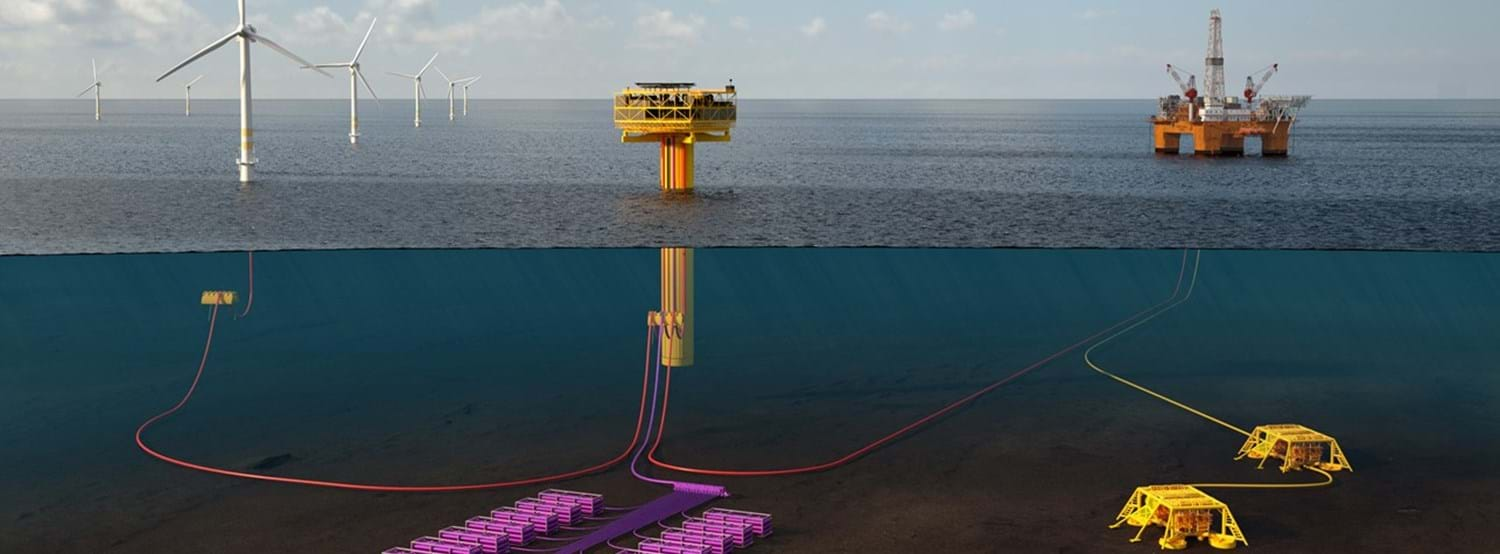 The Deep Purple offshore concept. Energy system management, electrolysers and fuel cells are located in the yellow device in the middle of the image. The hydrogen storage tanks are purple. Image by TecnipFMC.